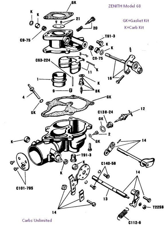 Zenith Carburetor Ientification and Codes