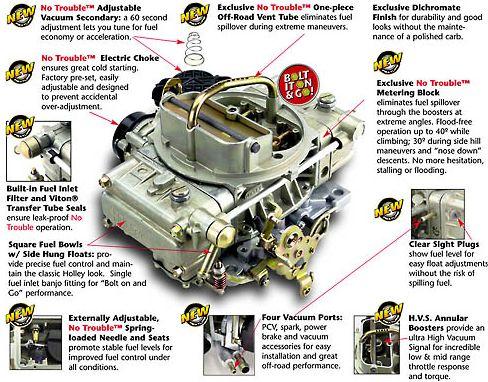 choke download wiring diagram holley carbs carb carburetors carburators