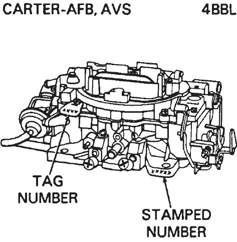 Holley 4 Barrel Carburetor Diagram Holley Four Barrel