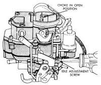 BBD Carburetor