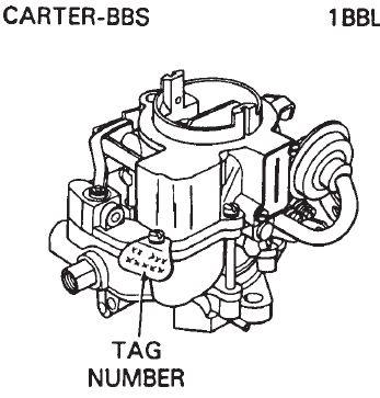 Holley Carburetor Diagram, Holley, Free Engine Image For