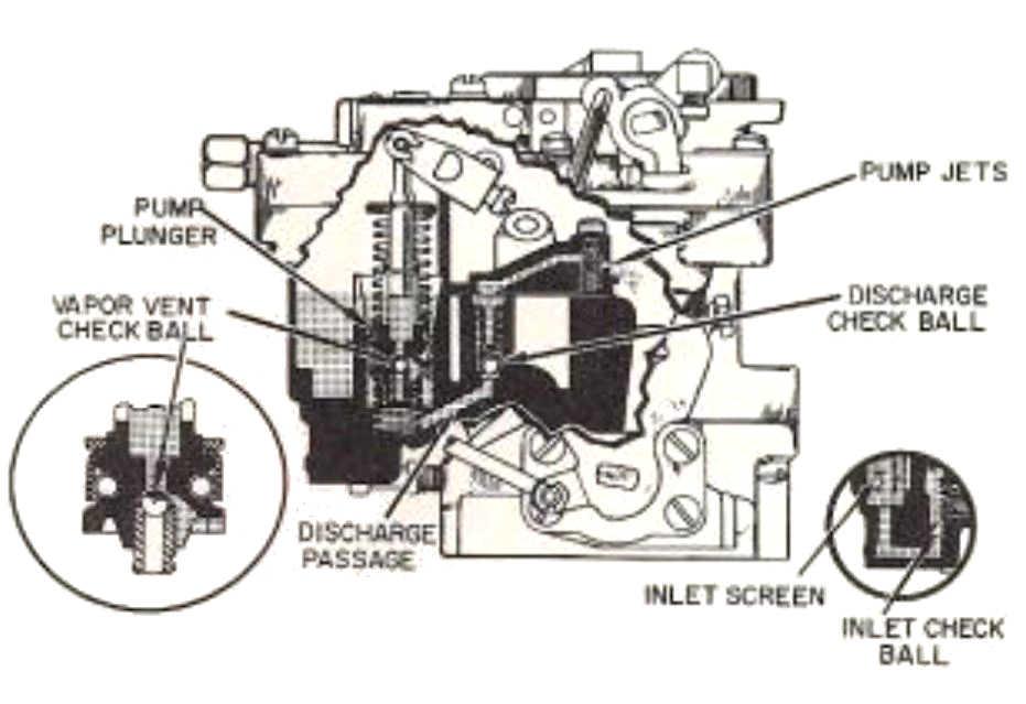 2 Jet Accelerator Pump