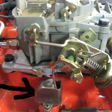 Carburetor Choke Types