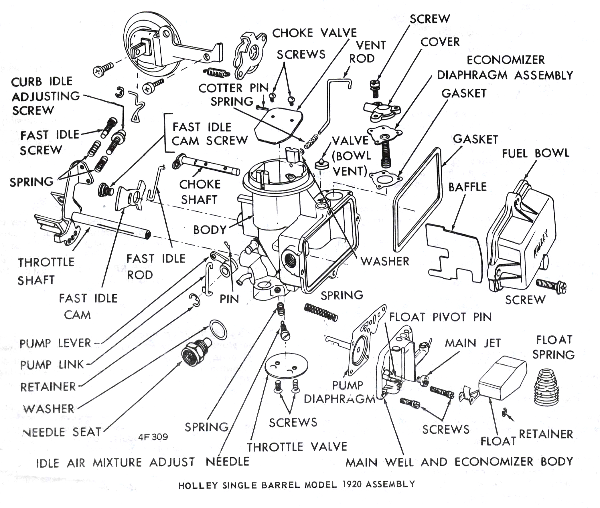 rochester 4 barrel carburetor diagram wiring 2004 dodge ram 2500 holley 1920 exploded view