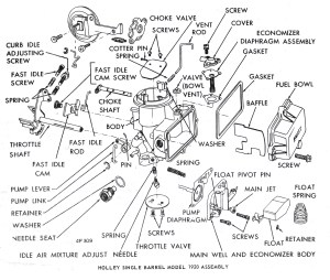 Holley 1920 Carburetor Exploded View