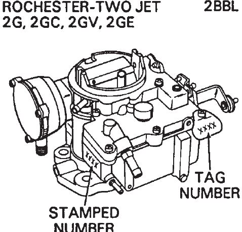Rochester 2G 2GC 2GV Technical