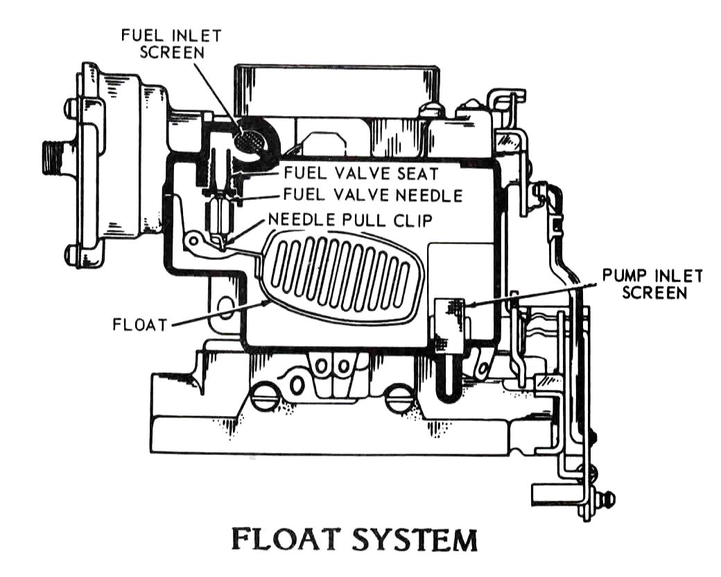 Volvo B18 Engine Rebuild