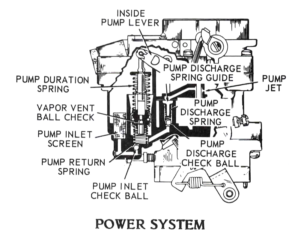 Ford 2 Barrel Carburetor Diagram