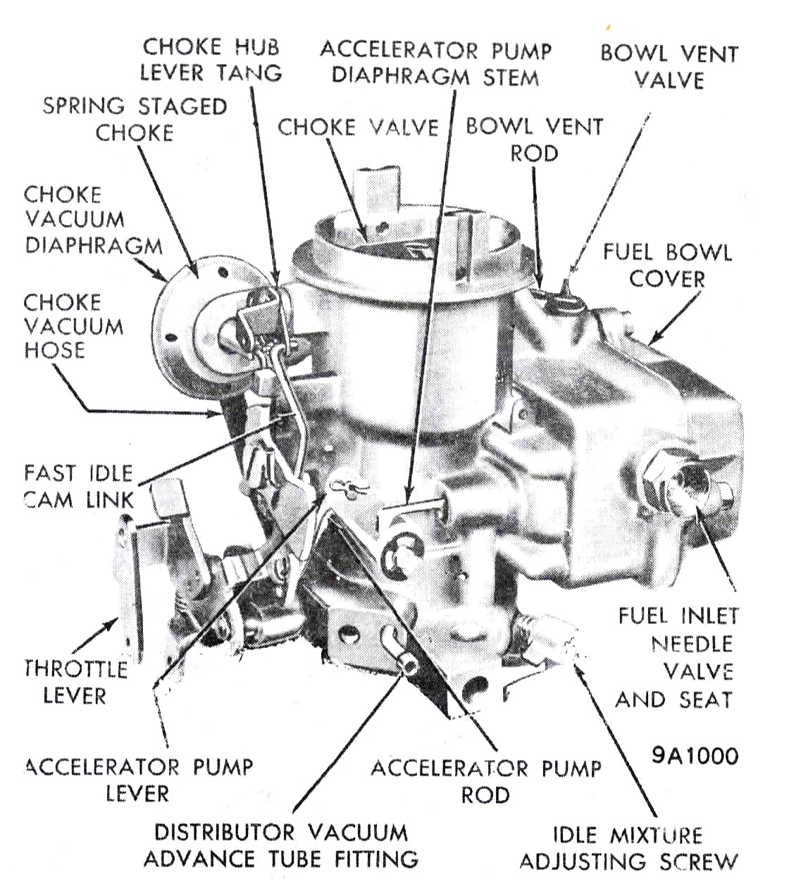 Vauum Engine Choke Valve Diagram