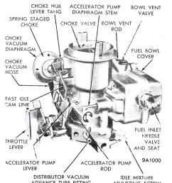 holley 1920 carburetor identification holley 1920 [ 1120 x 1248 Pixel ]