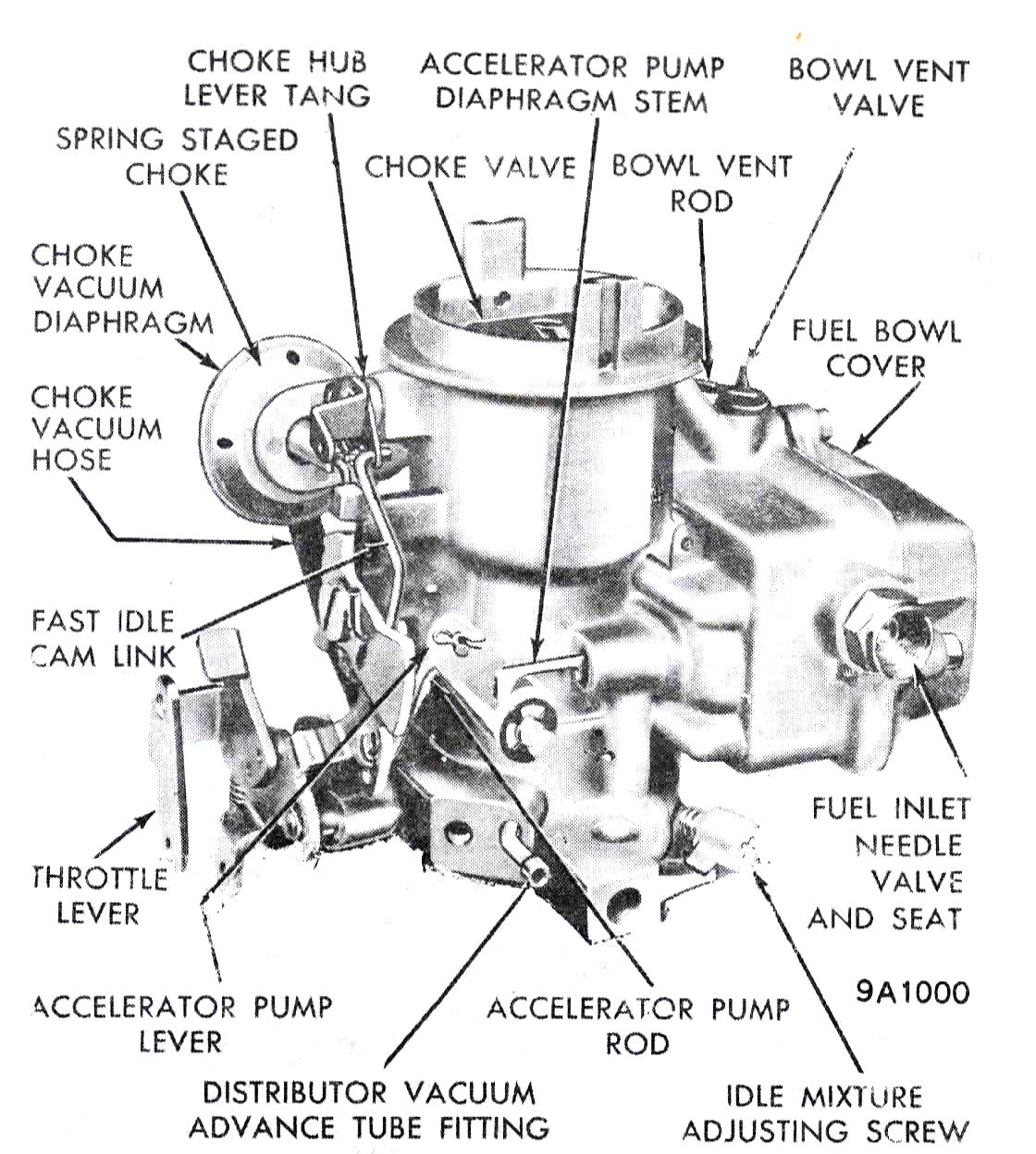 rochester 4 barrel carburetor diagram 1987 ez go gas golf cart wiring holley 1920 technical help