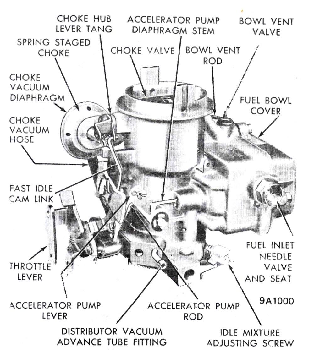 medium resolution of holley 1920 carburetor identification holley 1920