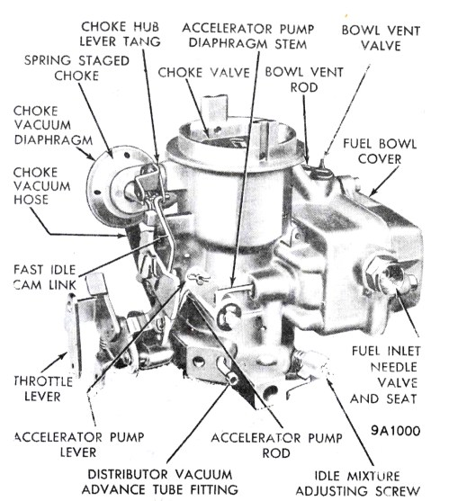 small resolution of holley 1920 carburetor identification holley 1920