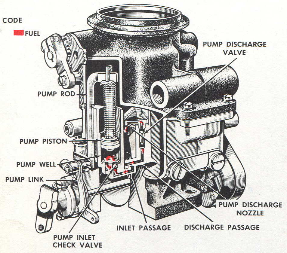 Holley Carburetor Parts