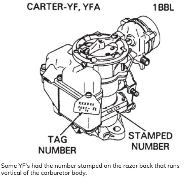 Edelbrock Carburetor Parts Diagram