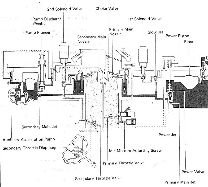 Aisan Carburetor Technical