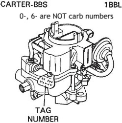 Carter BBS Carburetor Rebuild Kit Catalog