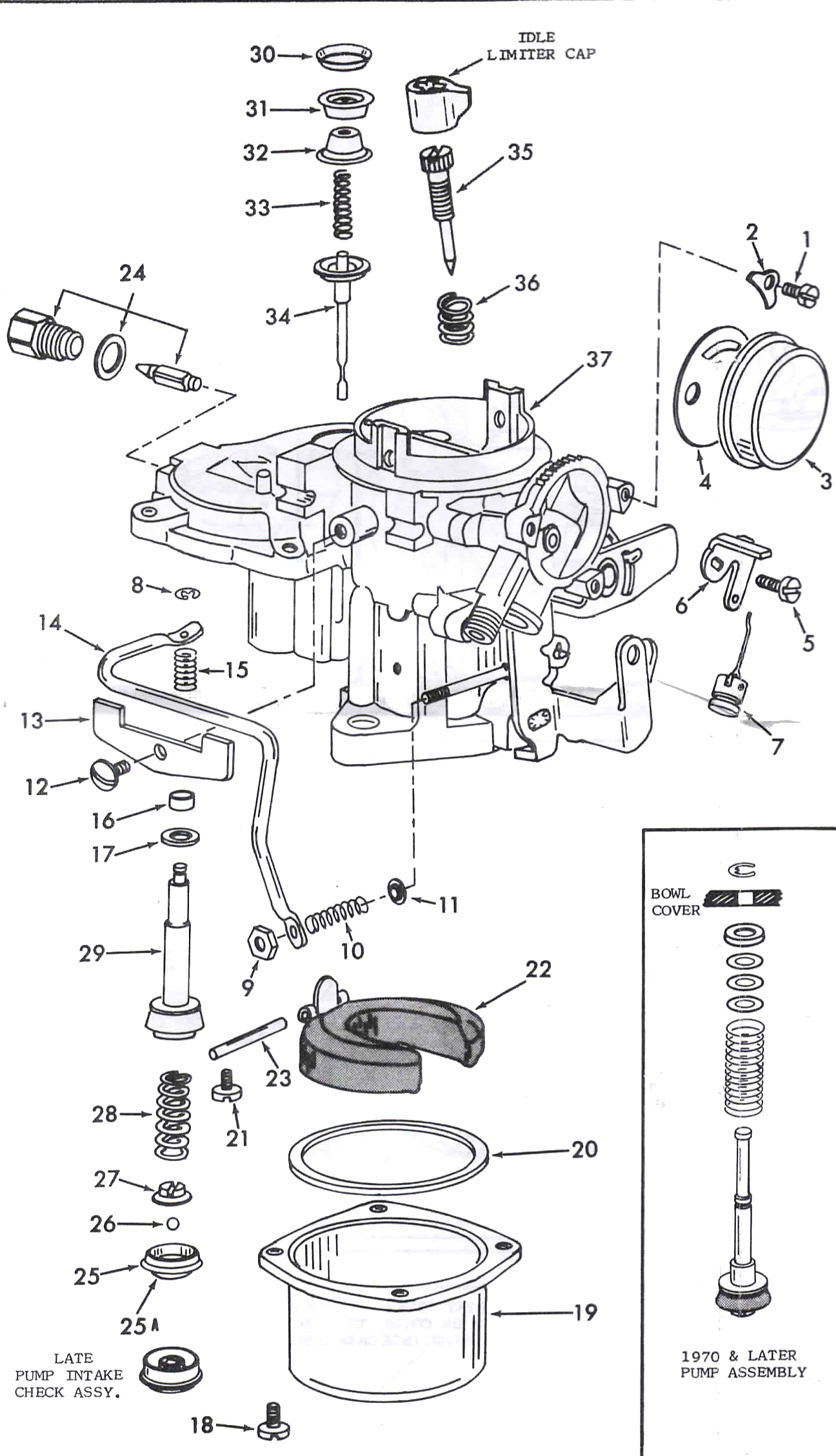 RBS Exploded View