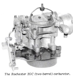 the 2 barrel carburetor is available in two different models 2gc and 2gv the model 2gv has an automatic choke with the thermostatic coil installed on the  [ 912 x 912 Pixel ]
