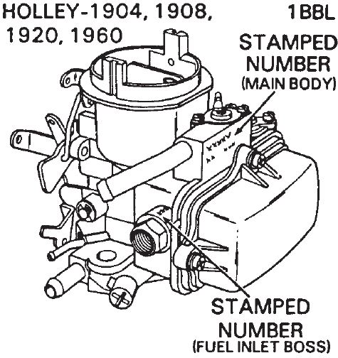Edelbrock Carb Identification
