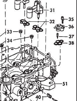 Jet Engine Exploded View Carburetor Exploded View Wiring