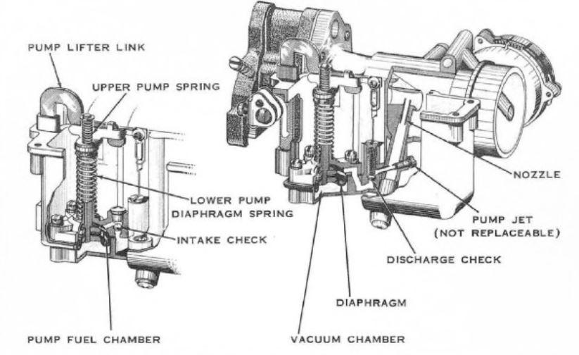 YH Accelerator Pump Circuit