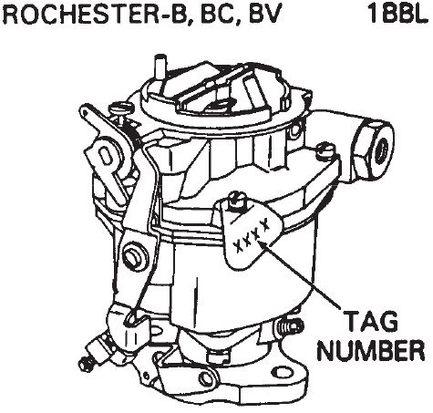 Rochester B, BC, BV Identification