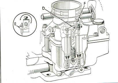 Carter WGD Technical Guide