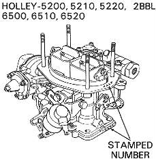 Holley Carburetor Illustrations