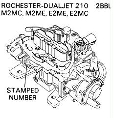 Rochester and Hitachi Carburetor Illustrations