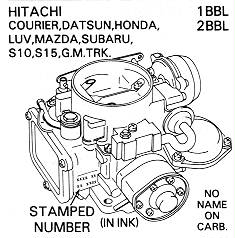 1984 Datsun 720 Pickup Wiring Diagram Lincoln Continental