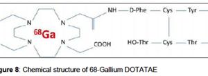 Gallium-68 DOTA-TATE (chemical structure)