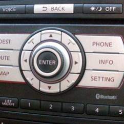 Nissan Almera Audio Wiring Diagram Solar Energy Flow Media In Motion - Usb Integration For Usb-ni1