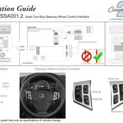 Fujitsu Ten Radio Wiring Diagram Caravan Nz Connects2 Steering Wheel/stalk Interface For Saab - Ctssa001.2