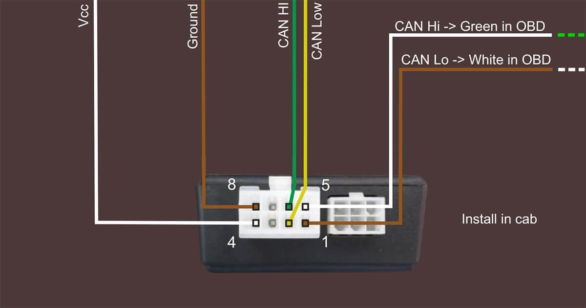 Electrical Insulation Testing Wiring Harness Wiring Diagram