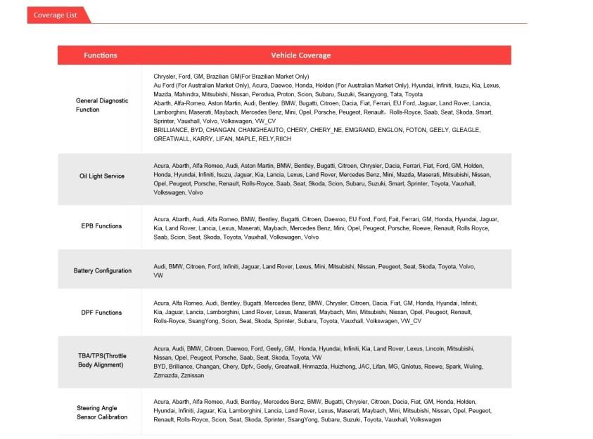 VIDENT iAuto 710 Vehicle List