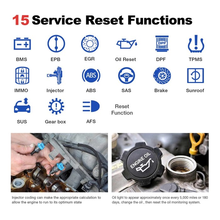 Launch THINKCAR Thinkdiag OBD2 Full System Diagnostic Tool Reset Functions