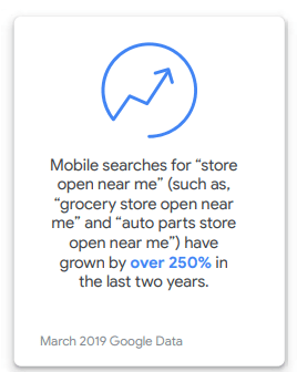 """""""Near me"""" mobile searches are increasing"""