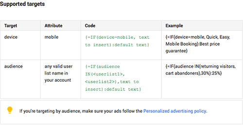 adwords if function
