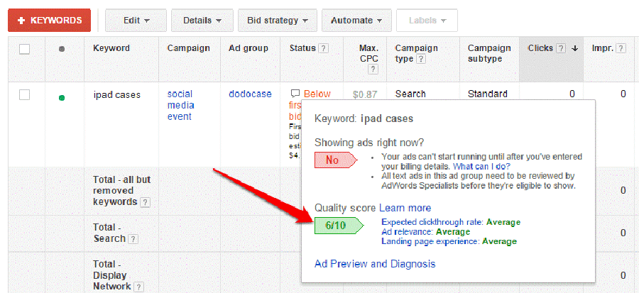 google adwords low quality score