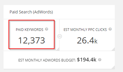 spyfu paid keywords