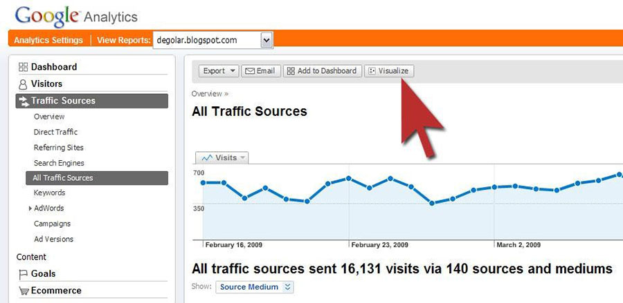 google analytics traffic sources