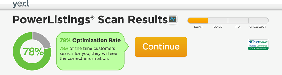 yext power listing scan results