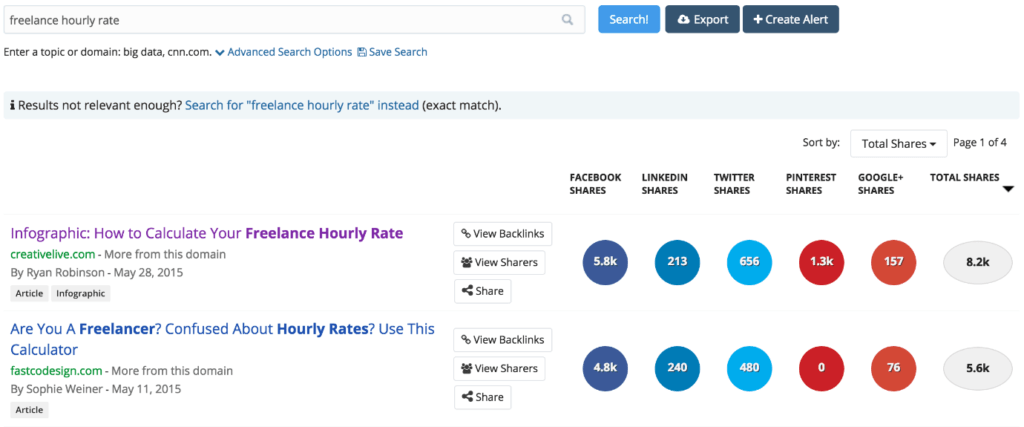 Use BuzzSumo to discover link worthy content