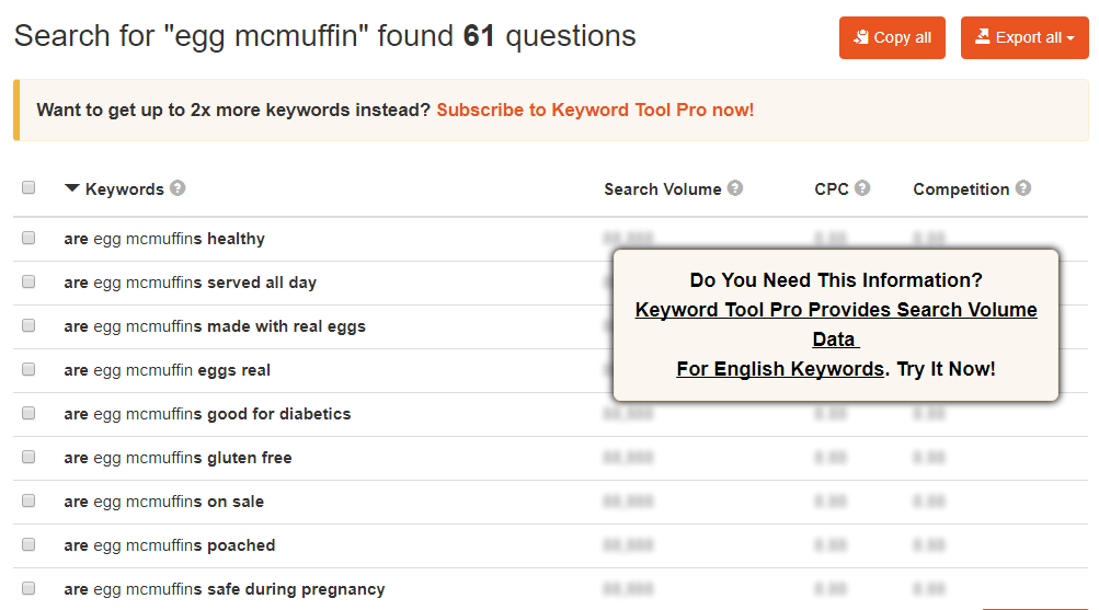 Utilizing keyword tool for better keyphrases suggestion