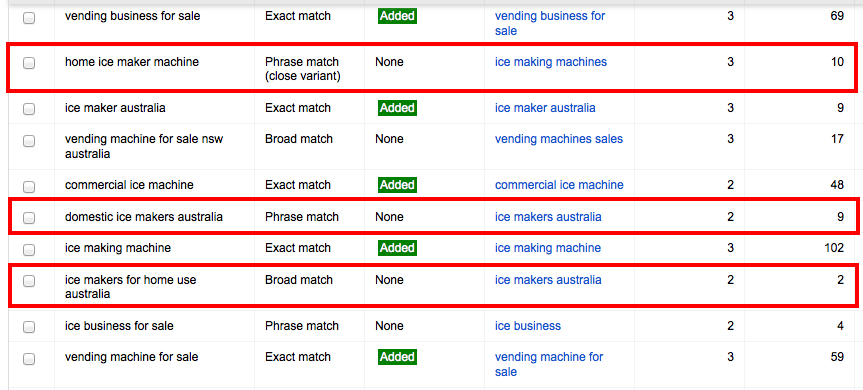 Eliminate negative keywords for your google adwords campaign