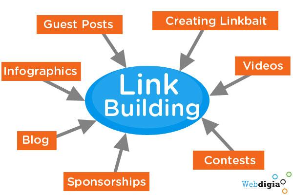Link Building Infographics