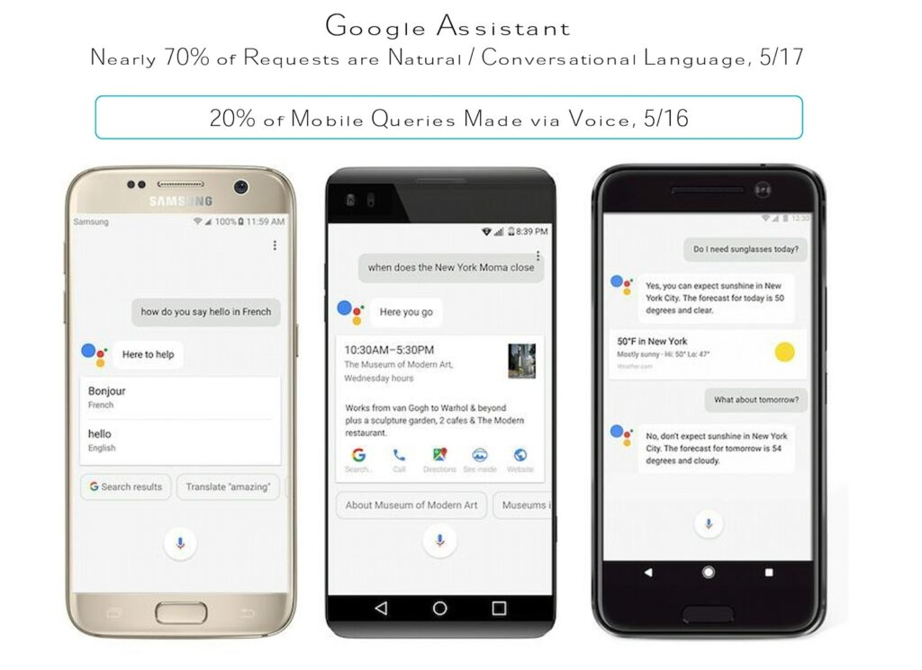 Voice search on Android, usage statistics