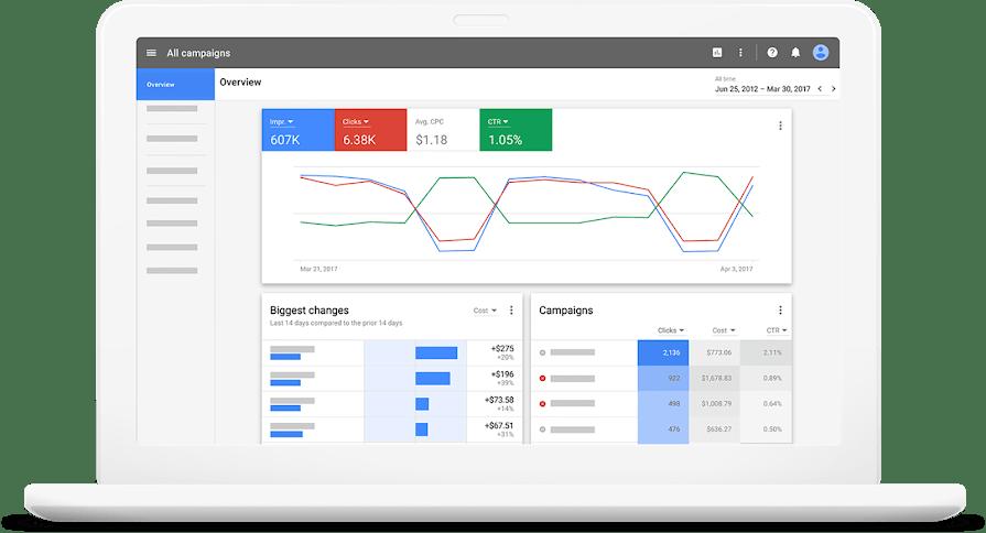 AdWords Enhanced Interface