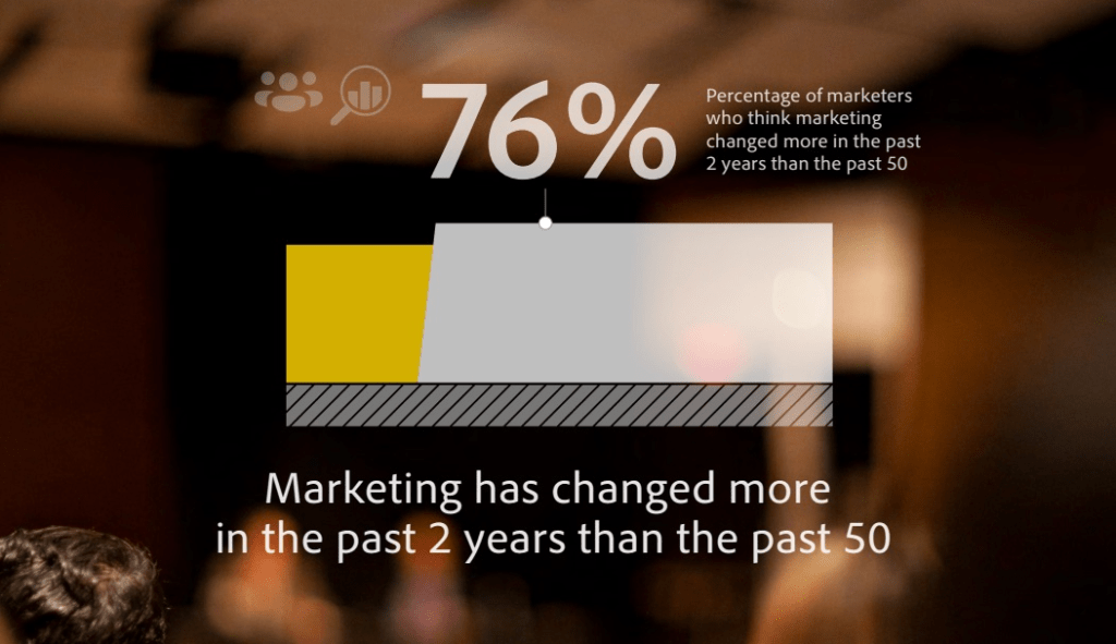 Internet, social networks and AI are continuously changing the world of marketing.